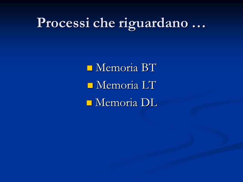 Processi che riguardano …