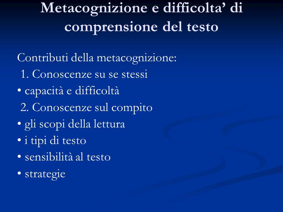 Metacognizione e difficolta' di comprensione del testo