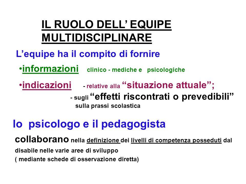 IL RUOLO DELL' EQUIPE MULTIDISCIPLINARE