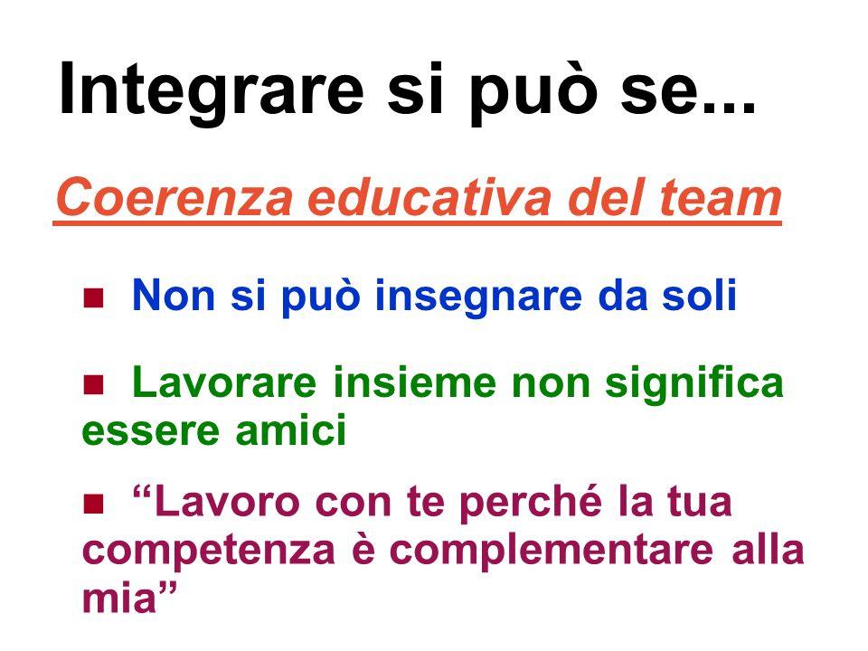 Integrare si può se... Coerenza educativa del team