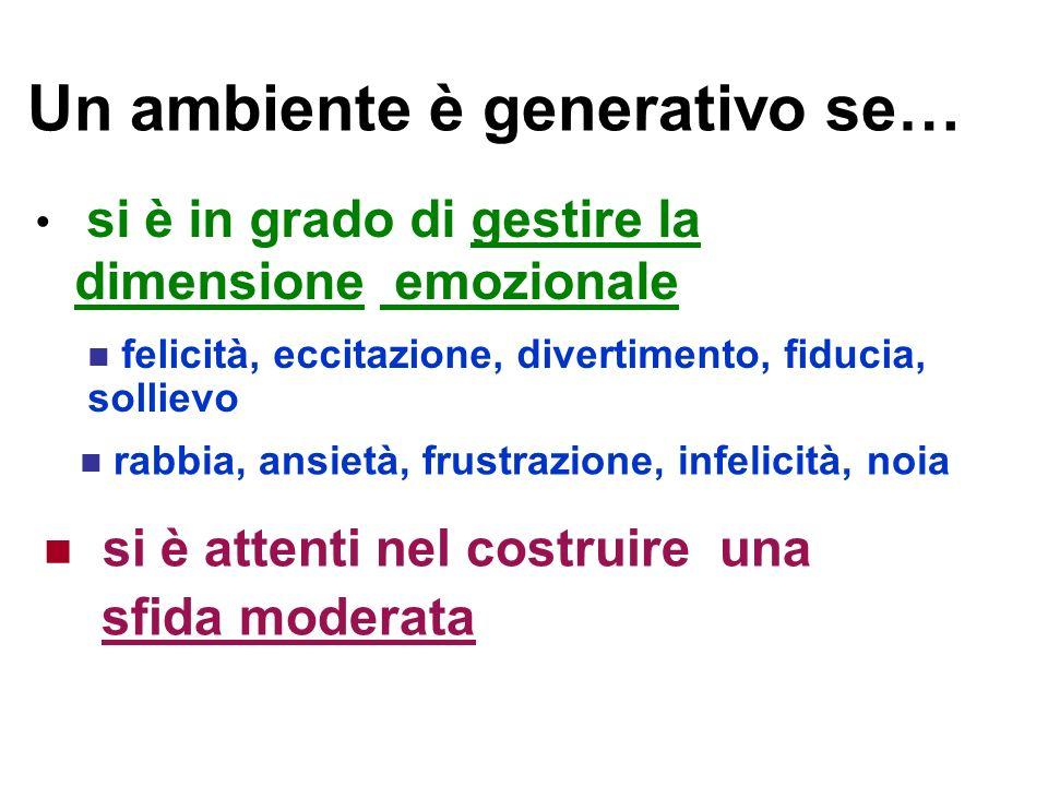 Un ambiente è generativo se…