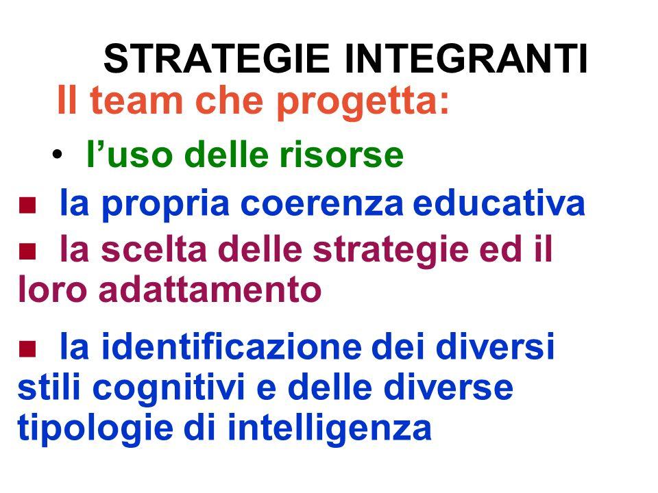 STRATEGIE INTEGRANTI Il team che progetta: l'uso delle risorse