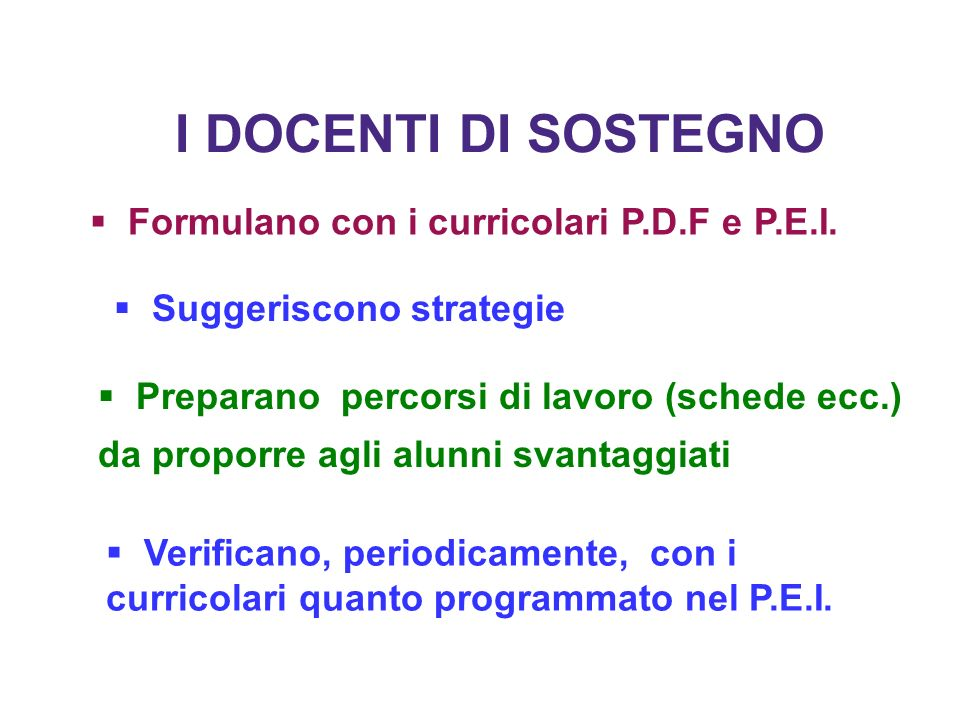 I DOCENTI DI SOSTEGNO Formulano con i curricolari P.D.F e P.E.I.