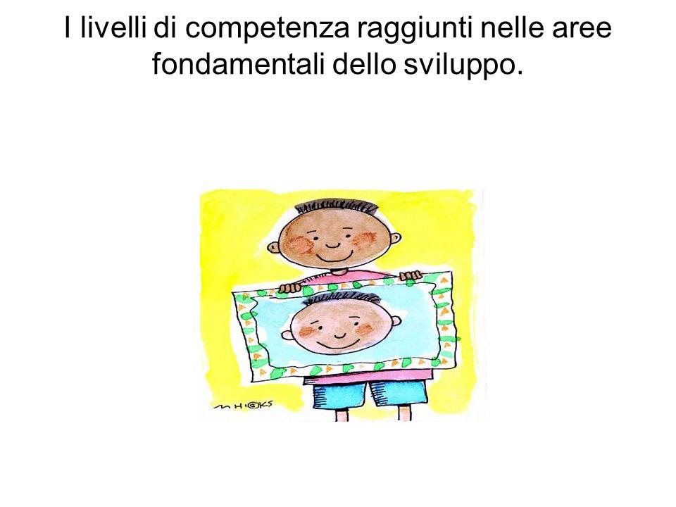 I livelli di competenza raggiunti nelle aree fondamentali dello sviluppo.