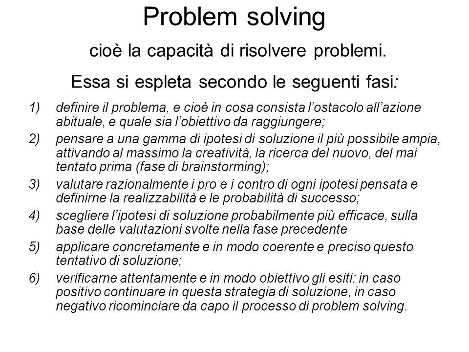 Problem solving cioè la capacità di risolvere problemi