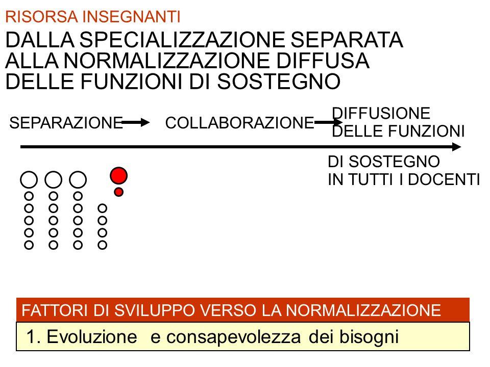 DALLA SPECIALIZZAZIONE SEPARATA ALLA NORMALIZZAZIONE DIFFUSA
