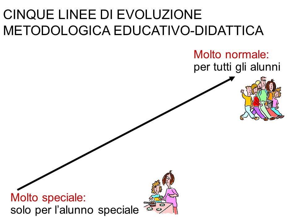 CINQUE LINEE DI EVOLUZIONE METODOLOGICA EDUCATIVO-DIDATTICA