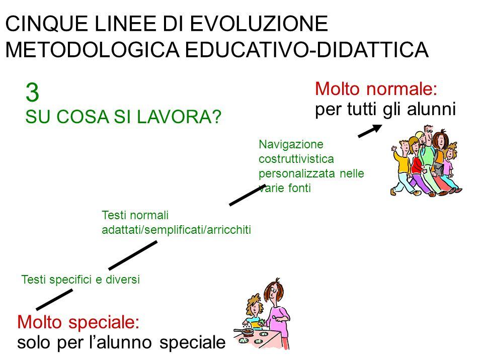 3 CINQUE LINEE DI EVOLUZIONE METODOLOGICA EDUCATIVO-DIDATTICA