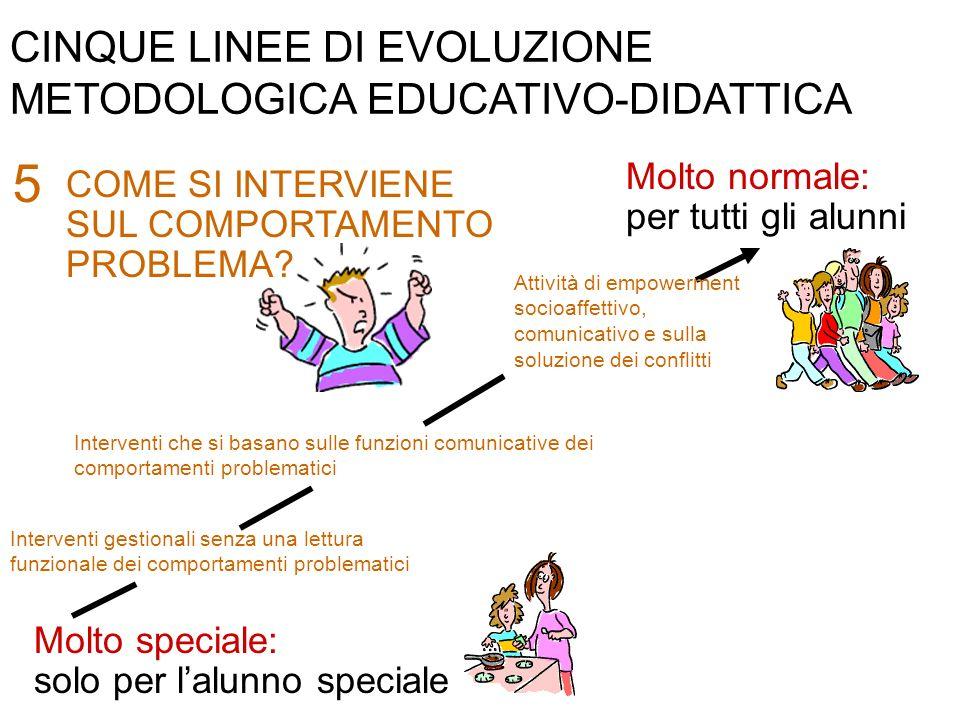 5 CINQUE LINEE DI EVOLUZIONE METODOLOGICA EDUCATIVO-DIDATTICA