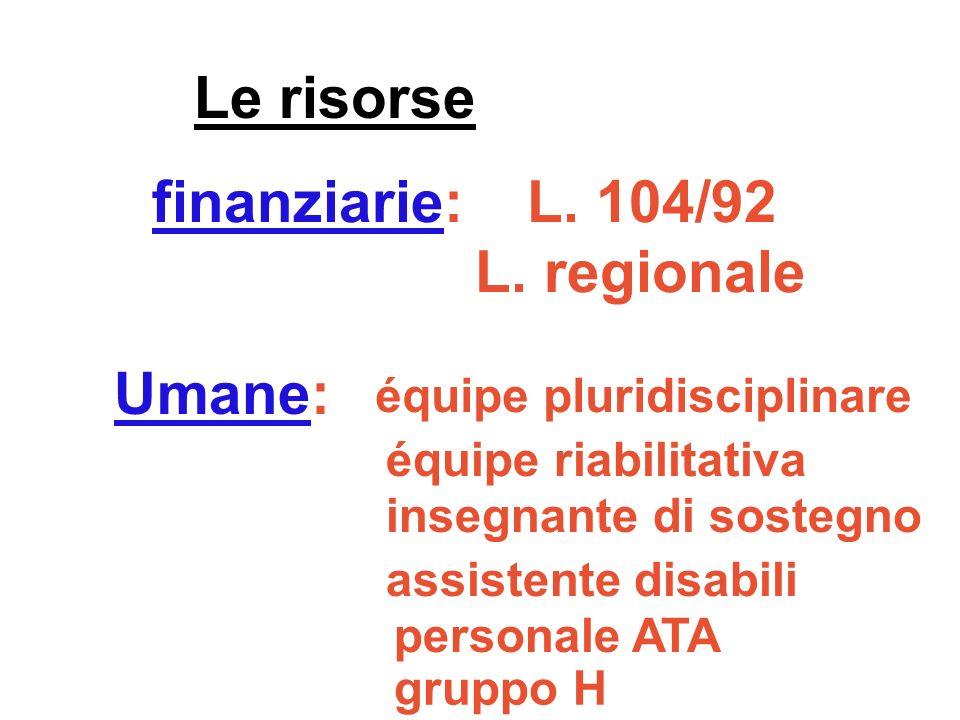 finanziarie: L. 104/92 L. regionale