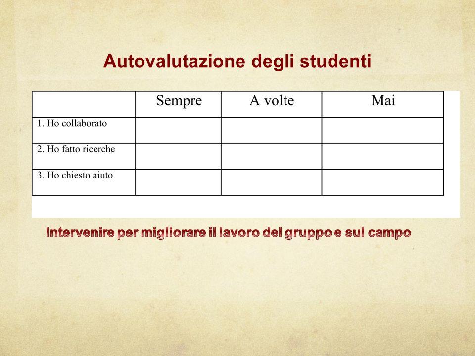 Autovalutazione degli studenti