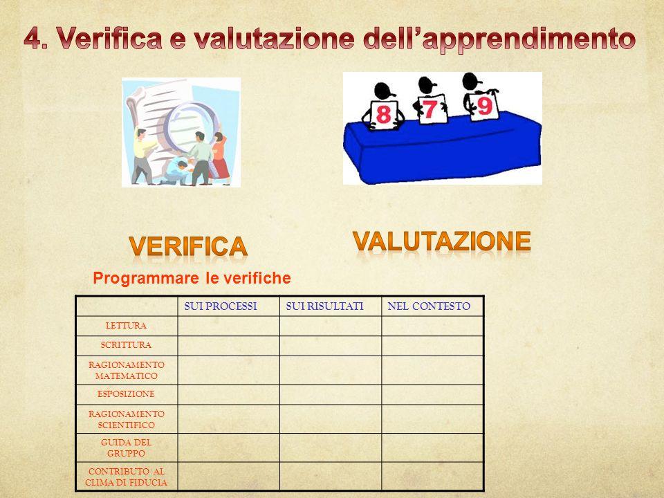 4. Verifica e valutazione dell'apprendimento
