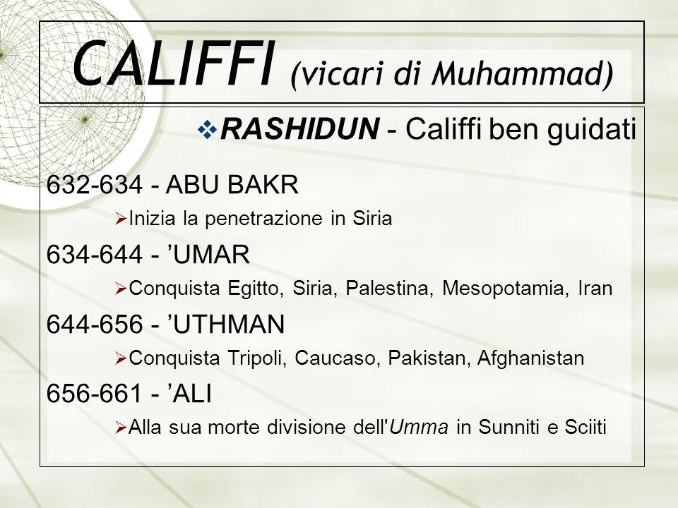 CALIFFI (vicari di Muhammad)