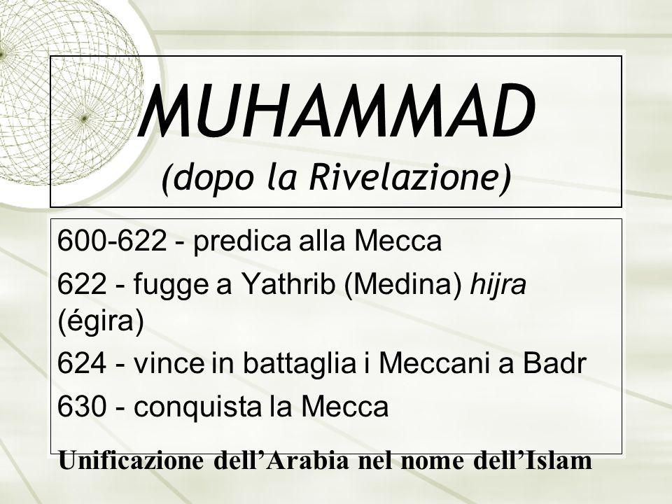 MUHAMMAD (dopo la Rivelazione)