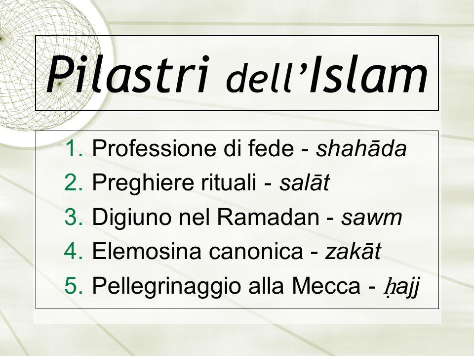 Pilastri dell'Islam Professione di fede - shahāda