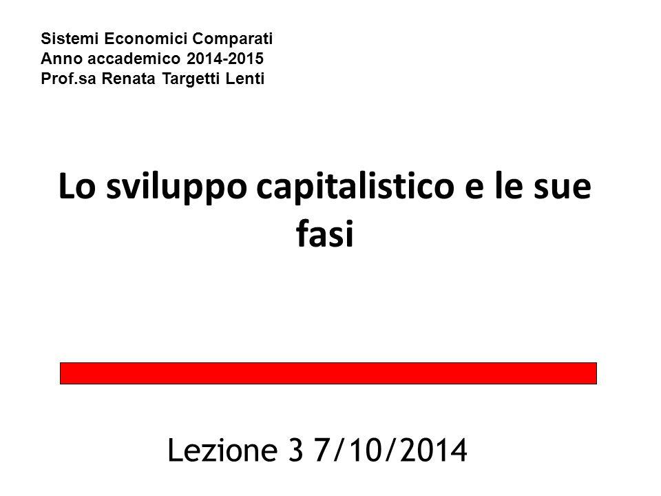 Lo sviluppo capitalistico e le sue fasi