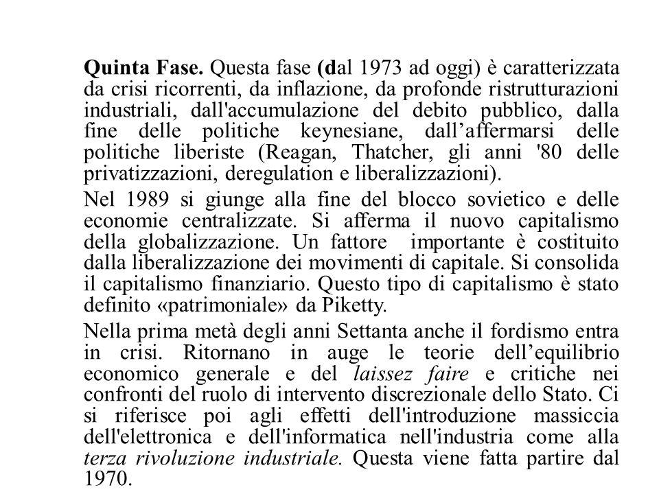 Quinta Fase. Questa fase (dal 1973 ad oggi) è caratterizzata da crisi ricorrenti, da inflazione, da profonde ristrutturazioni industriali, dall accumulazione del debito pubblico, dalla fine delle politiche keynesiane, dall'affermarsi delle politiche liberiste (Reagan, Thatcher, gli anni 80 delle privatizzazioni, deregulation e liberalizzazioni).
