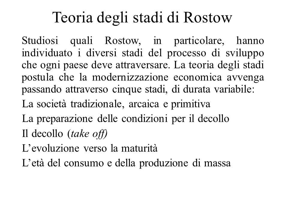Teoria degli stadi di Rostow