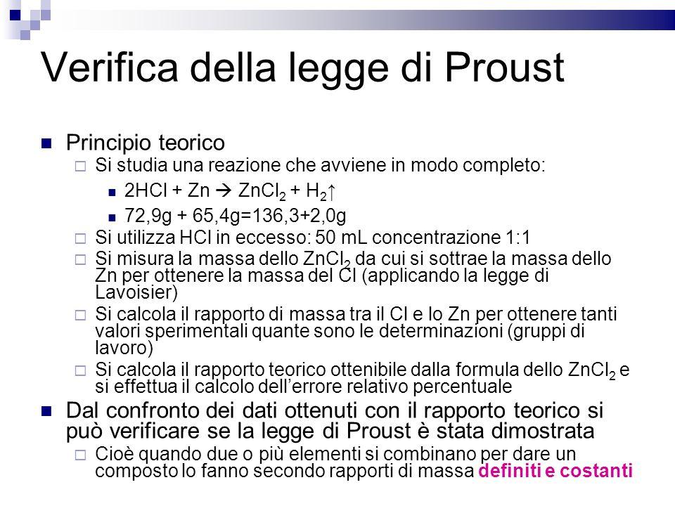 Verifica della legge di Proust
