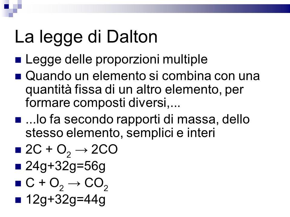 La legge di Dalton Legge delle proporzioni multiple