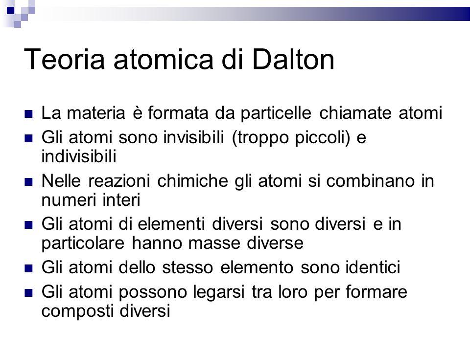 Teoria atomica di Dalton