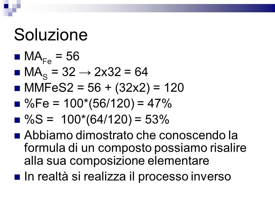 Soluzione MAFe = 56 MAS = 32 → 2x32 = 64 MMFeS2 = 56 + (32x2) = 120