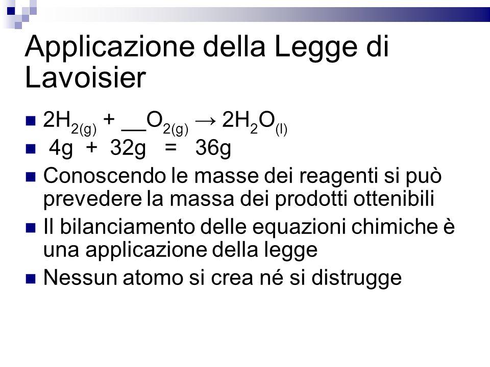 Applicazione della Legge di Lavoisier