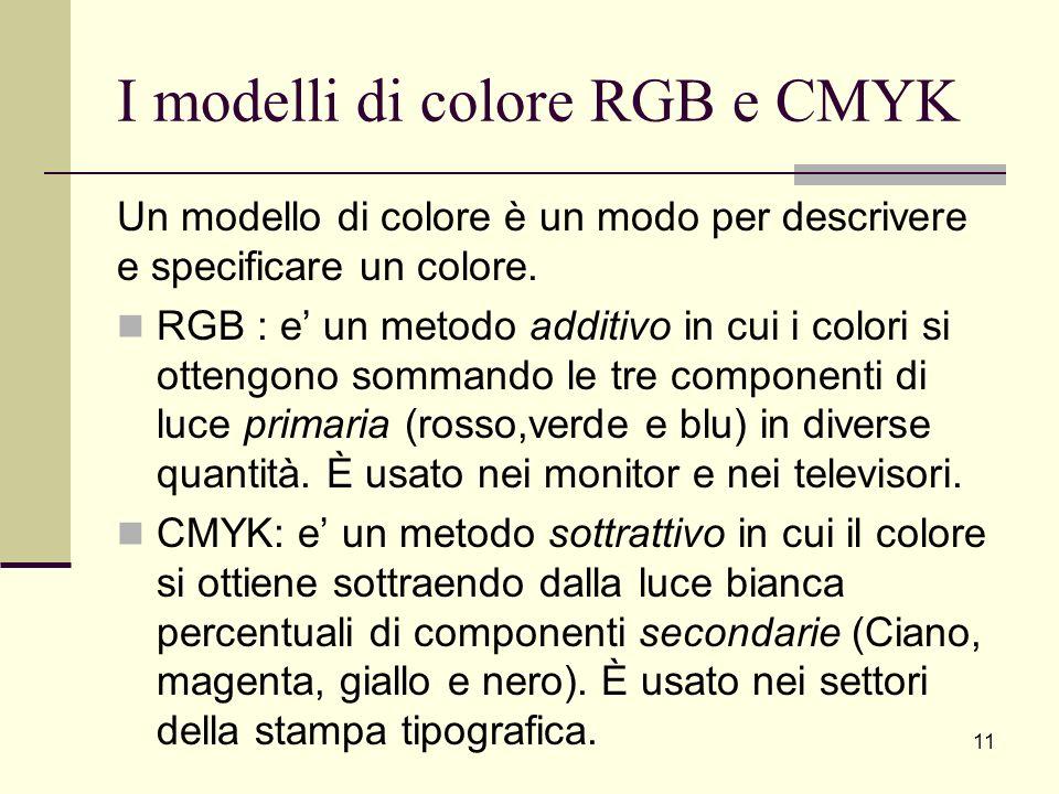 I modelli di colore RGB e CMYK