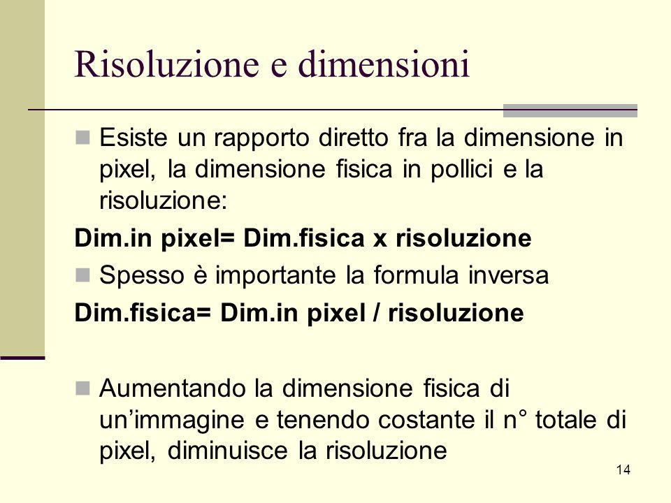 Risoluzione e dimensioni