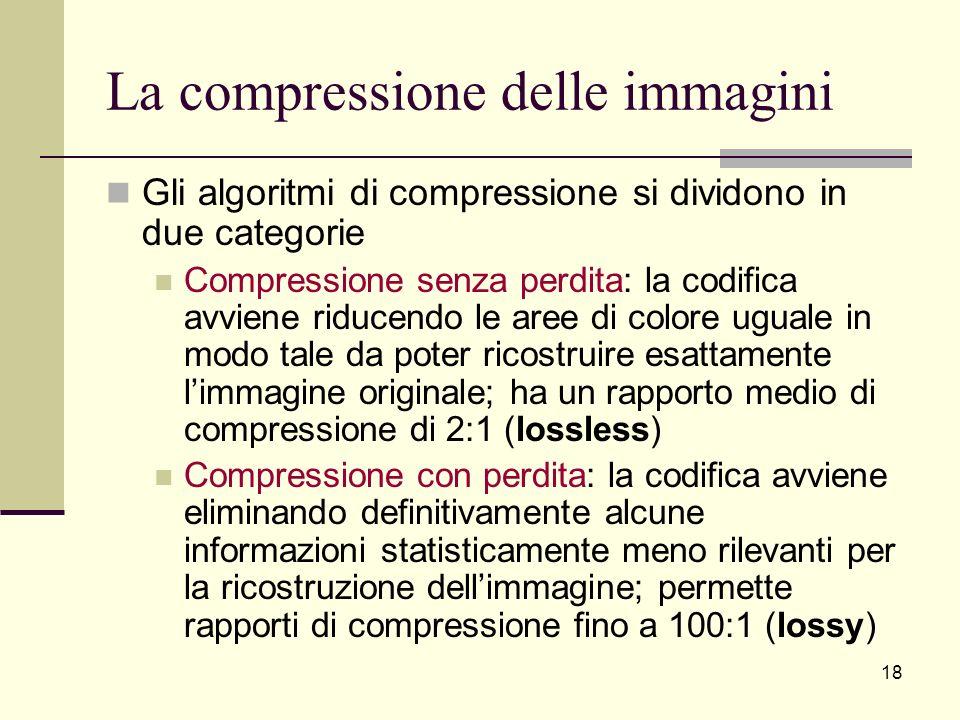 La compressione delle immagini