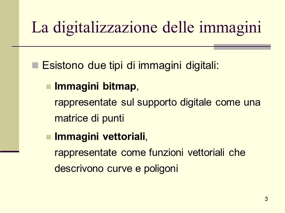 La digitalizzazione delle immagini