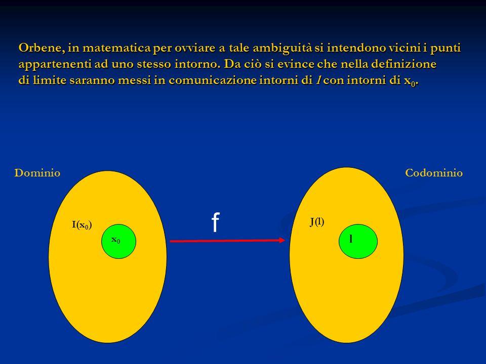 Orbene, in matematica per ovviare a tale ambiguità si intendono vicini i punti
