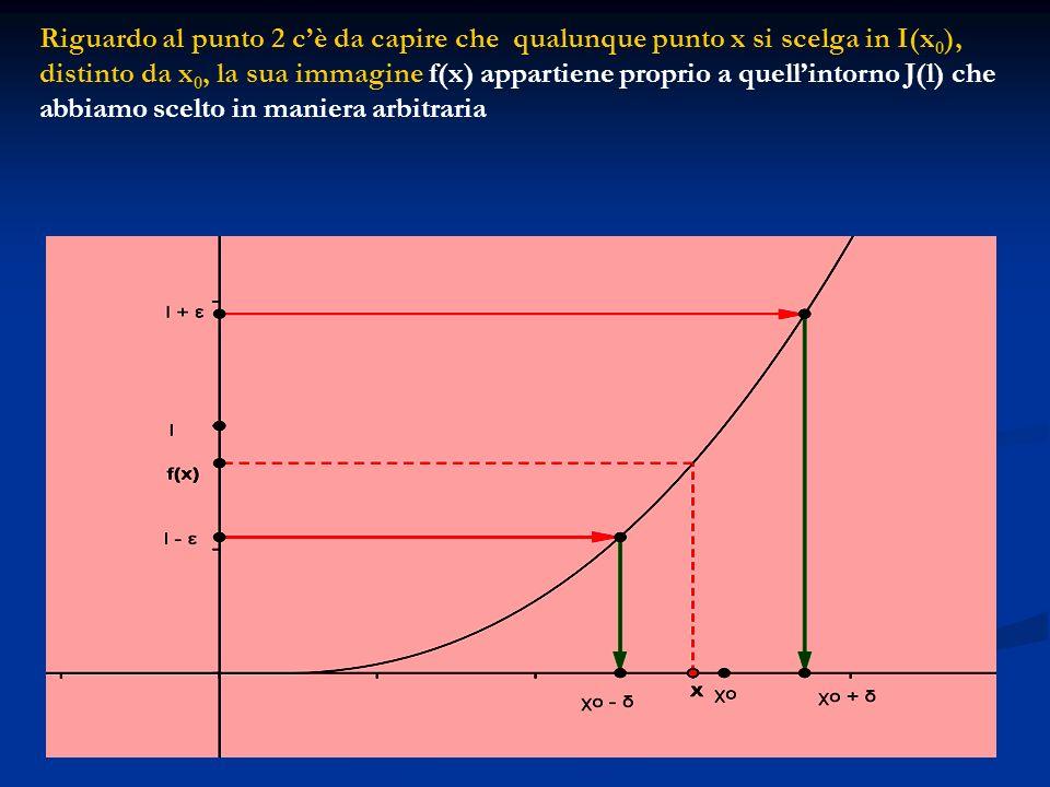 Riguardo al punto 2 c'è da capire che qualunque punto x si scelga in I(x0), distinto da x0, la sua immagine f(x) appartiene proprio a quell'intorno J(l) che abbiamo scelto in maniera arbitraria