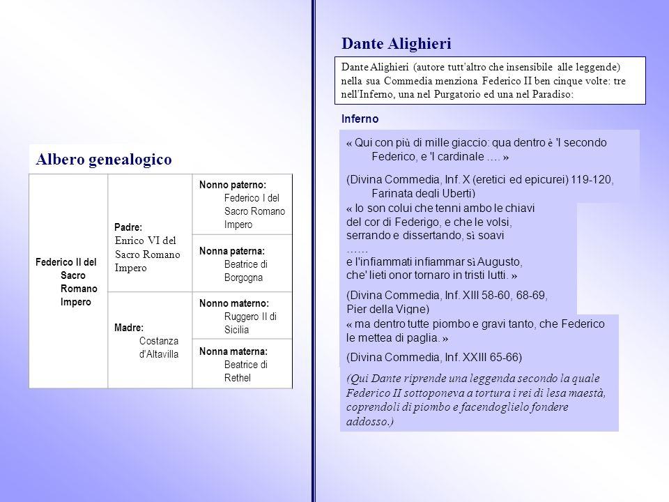 Dante Alighieri Albero genealogico