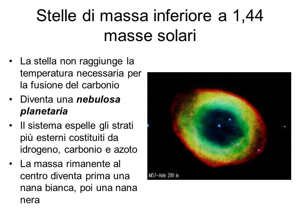 Stelle di massa inferiore a 1,44 masse solari