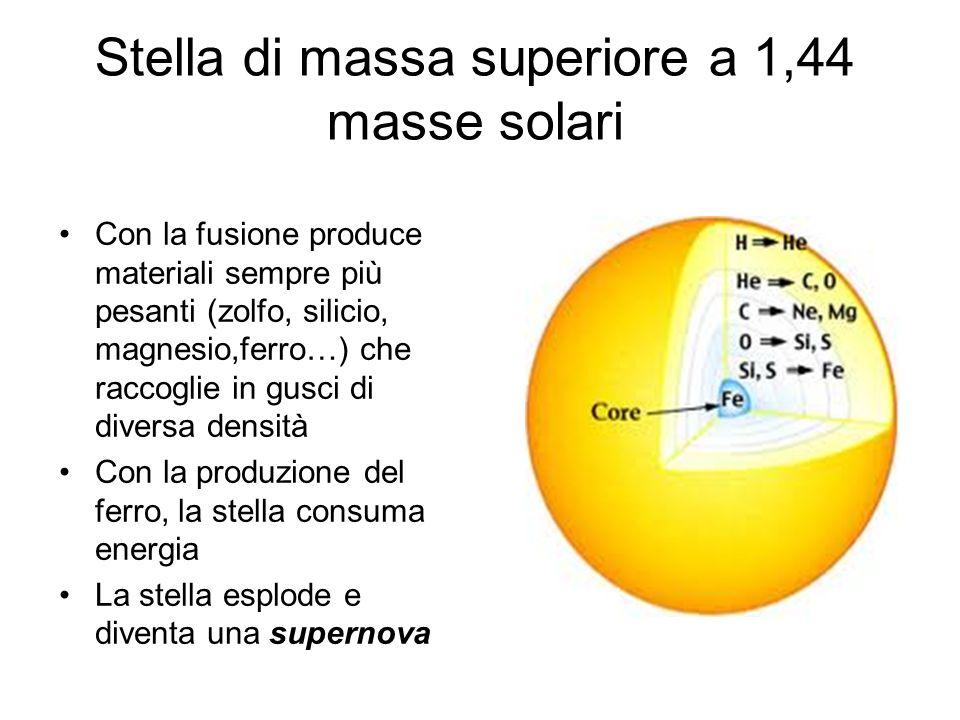 Stella di massa superiore a 1,44 masse solari