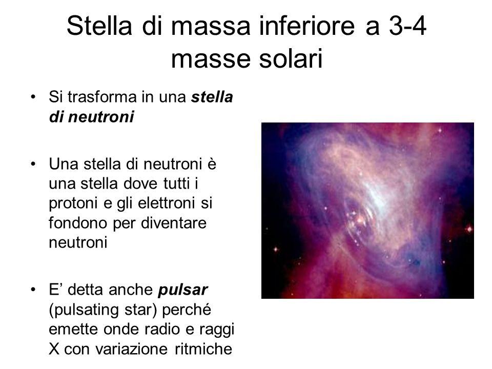 Stella di massa inferiore a 3-4 masse solari