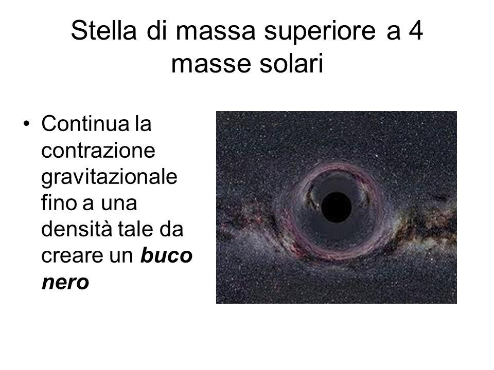 Stella di massa superiore a 4 masse solari