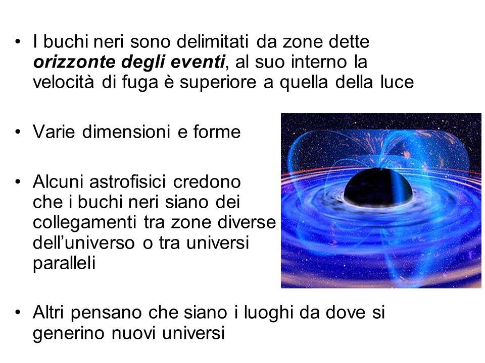 I buchi neri sono delimitati da zone dette orizzonte degli eventi, al suo interno la velocità di fuga è superiore a quella della luce