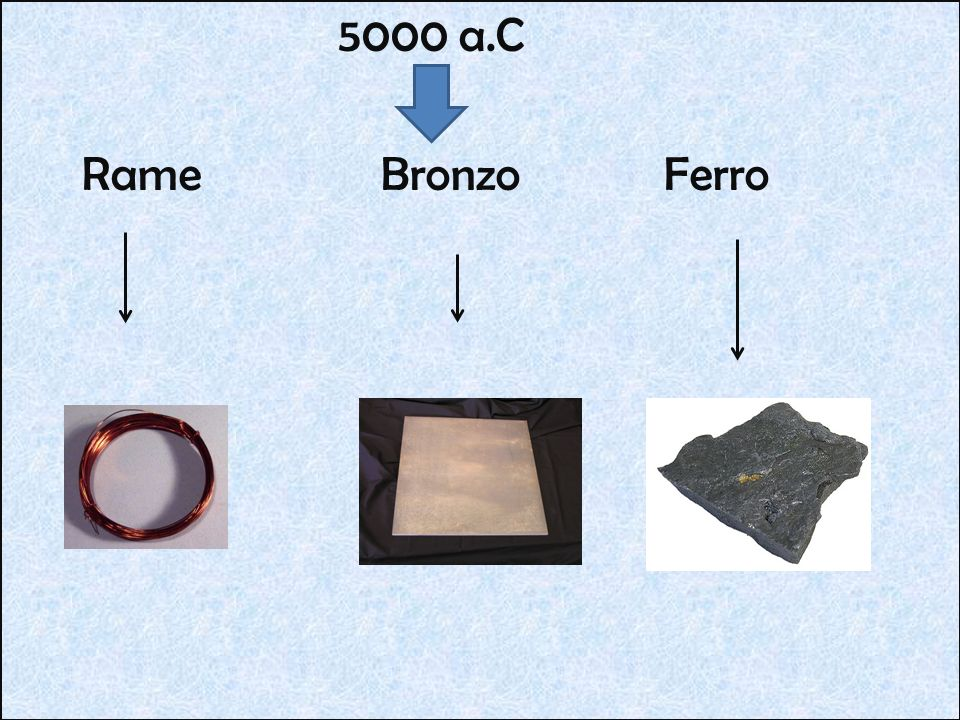 5000 a.C Rame Bronzo Ferro Scoperta metalli