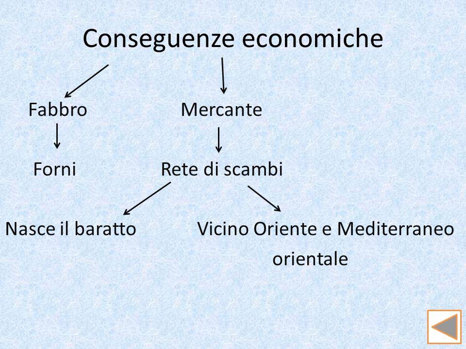 Conseguenze economiche