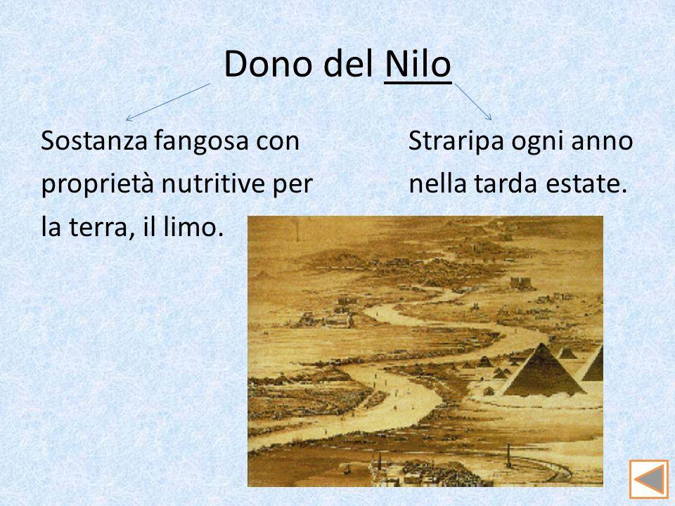 Dono del NiloSostanza fangosa con Straripa ogni anno proprietà nutritive per nella tarda estate.