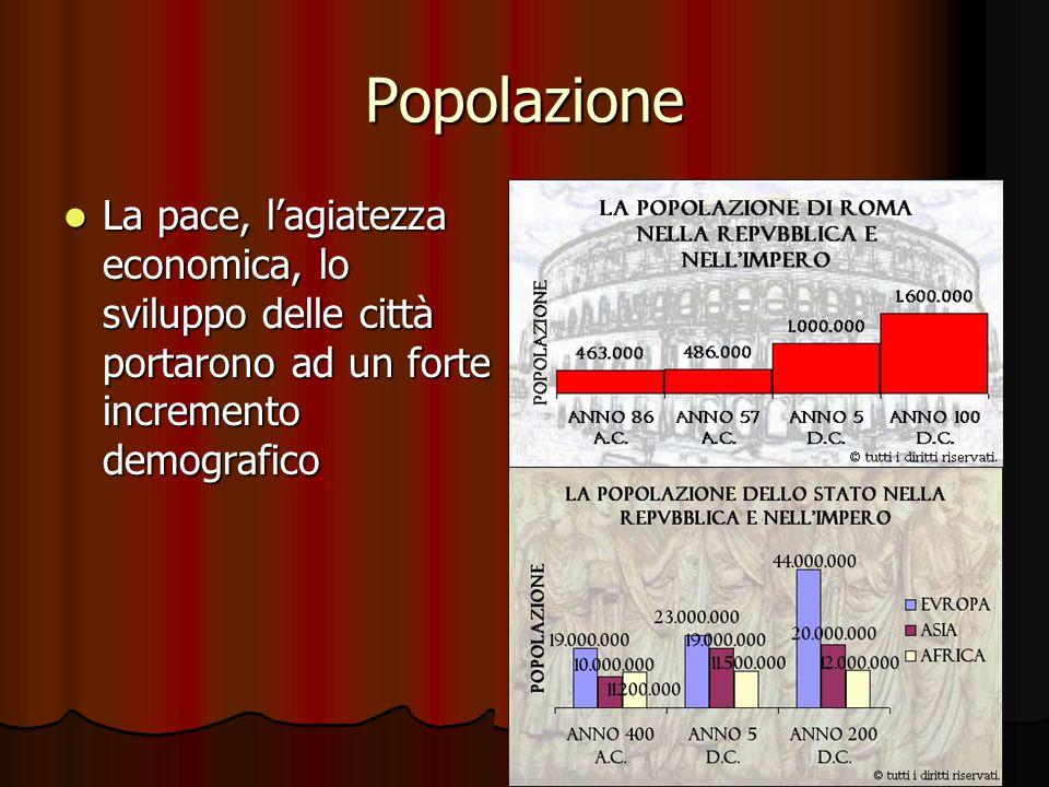 Popolazione La pace, l'agiatezza economica, lo sviluppo delle città portarono ad un forte incremento demografico.