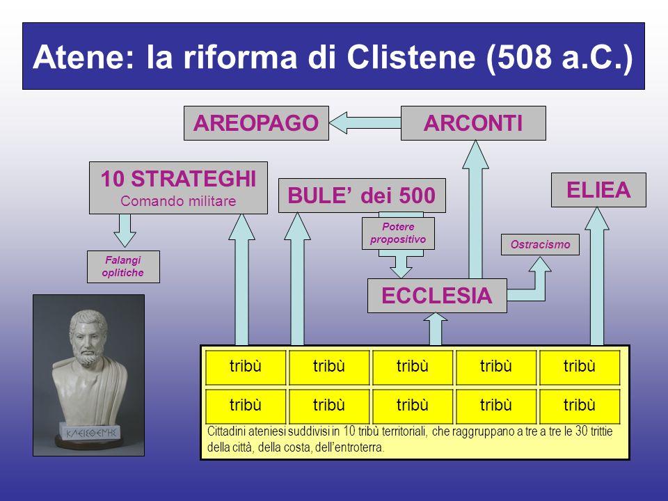 Atene: la riforma di Clistene (508 a.C.)