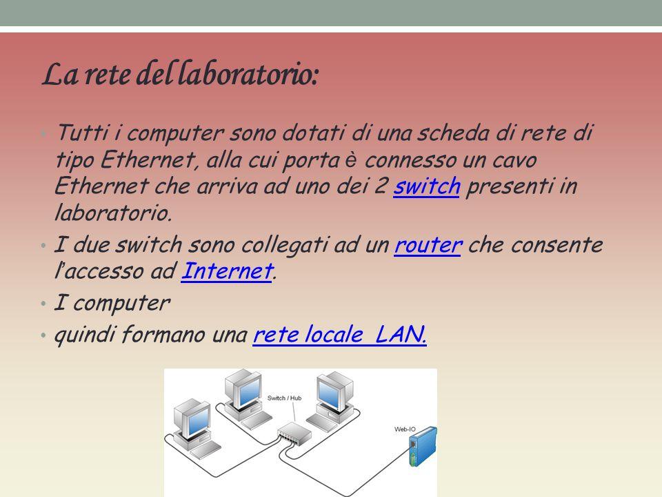 La rete del laboratorio: