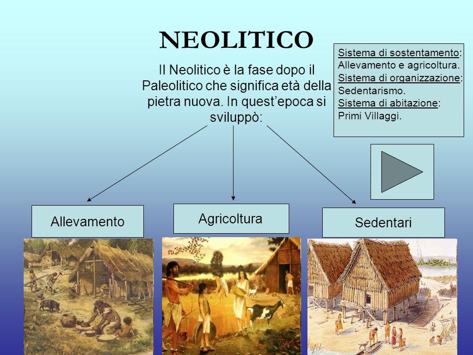 NEOLITICO Sistema di sostentamento: Allevamento e agricoltura. Sistema di organizzazione: Sedentarismo.