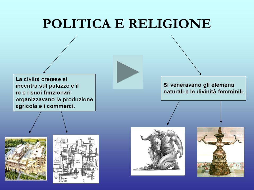 POLITICA E RELIGIONE La civiltà cretese si incentra sul palazzo e il