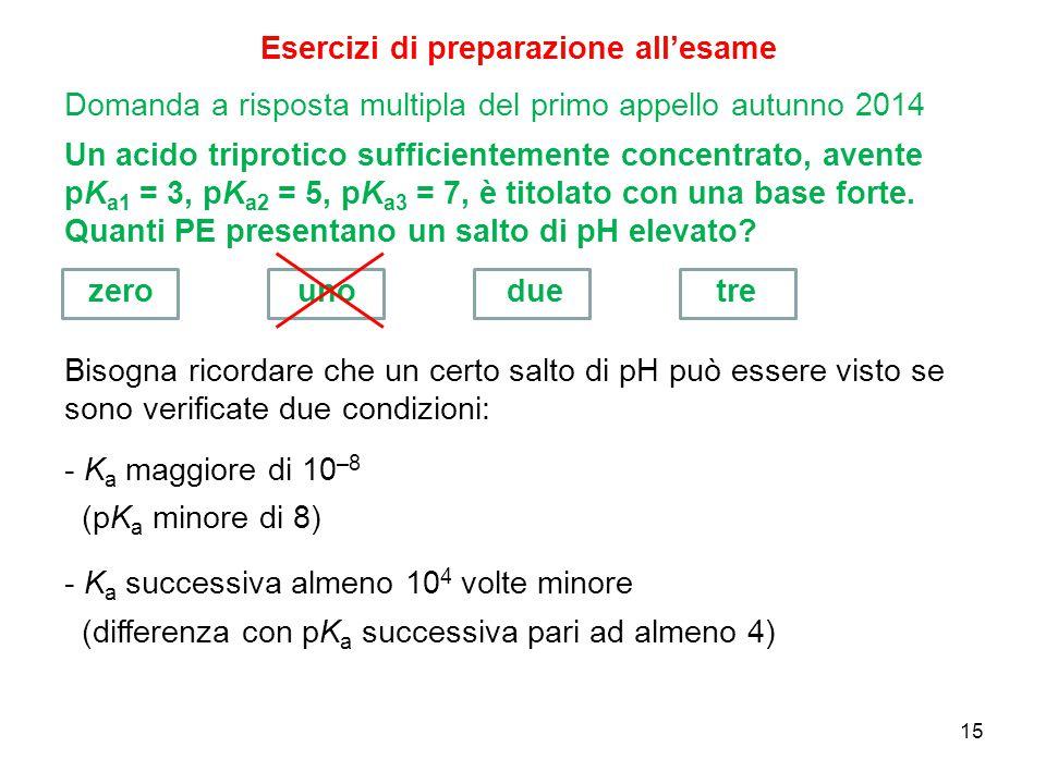 Esercizi di preparazione all'esame