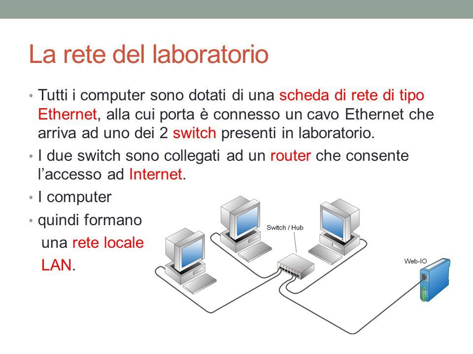 La rete del laboratorio