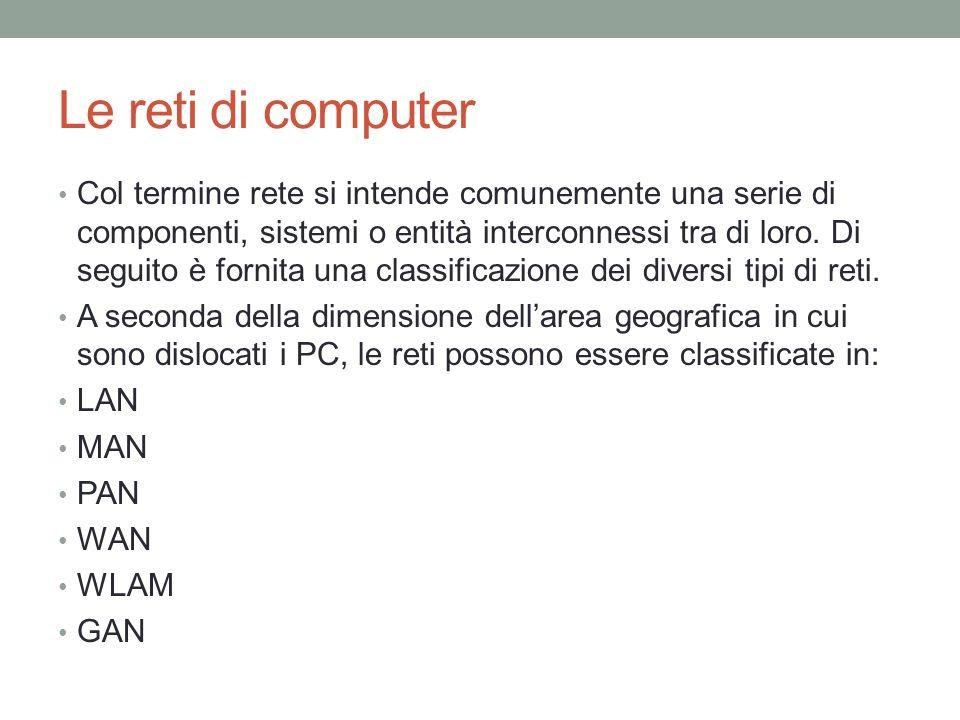 Le reti di computer